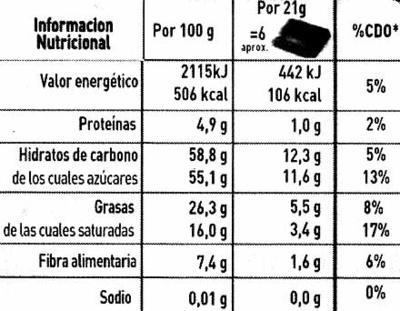 Carne molida en volumen? Nutrition.7.400